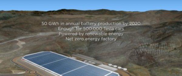 Tesla и Panasonic приостановили планы по расширению производства аккумуляторов Gigafactory 1 в Неваде